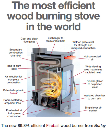 Most Efficient Wood Stove WB Designs - Most Efficient Wood Stove WB Designs